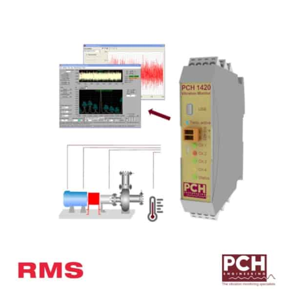 RMS Vibration Monitor PCH 1420