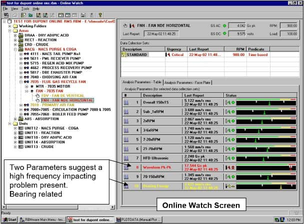 Flue Gas Online Watch Screen