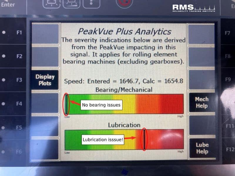 Initial onsite PeakVue Plus RMS